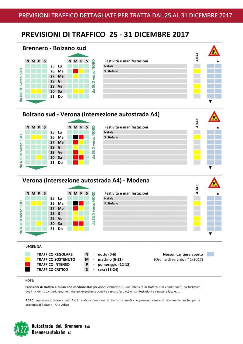 Calendario Traffico Autostrade.Previsioni Di Traffico Per Le Feste Natalizie Sulla A22